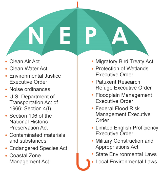 analysis of the national environmental policy act Environmental analysis and decision making: the national environmental policy  act (nepa) at the nrc table of contents introductory.